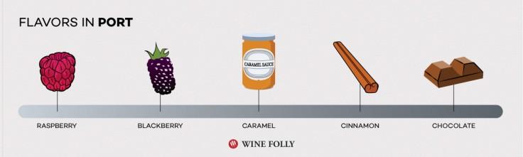 port-wine-flavors
